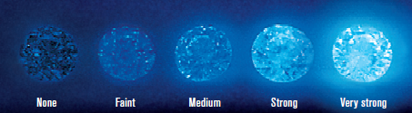 Diamond Fluorescence from none to very strong