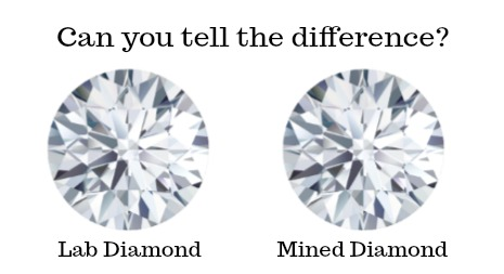 Lab diamond versus mined diamond