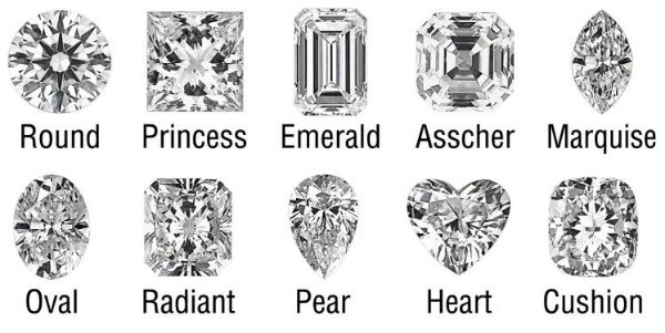 Different Diamond Cuts
